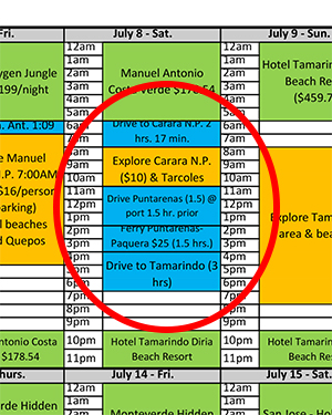 Travel Itinerary Spreadsheet (Costa Rica) Drive Times